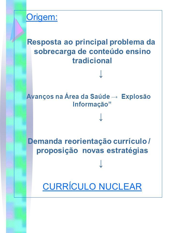 Origem: ↓ CURRÍCULO NUCLEAR