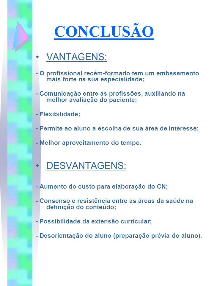CONCLUSÃO VANTAGENS: DESVANTAGENS: