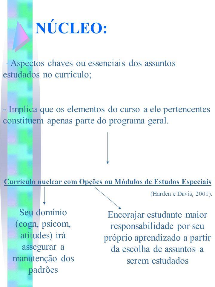 Currículo nuclear com Opções ou Módulos de Estudos Especiais