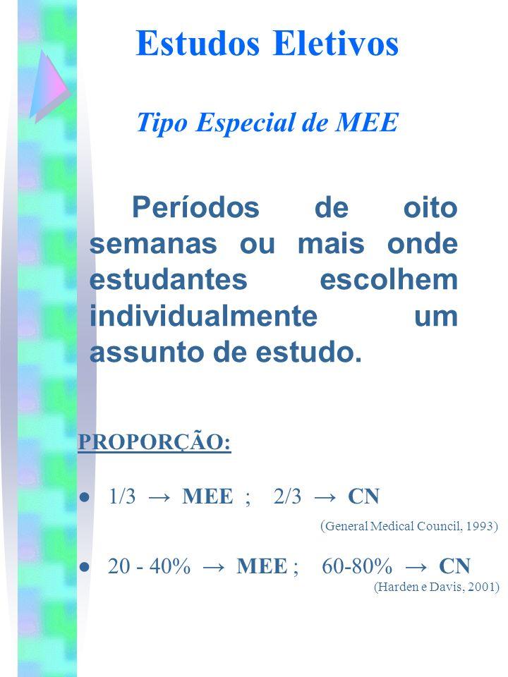 Estudos Eletivos Tipo Especial de MEE