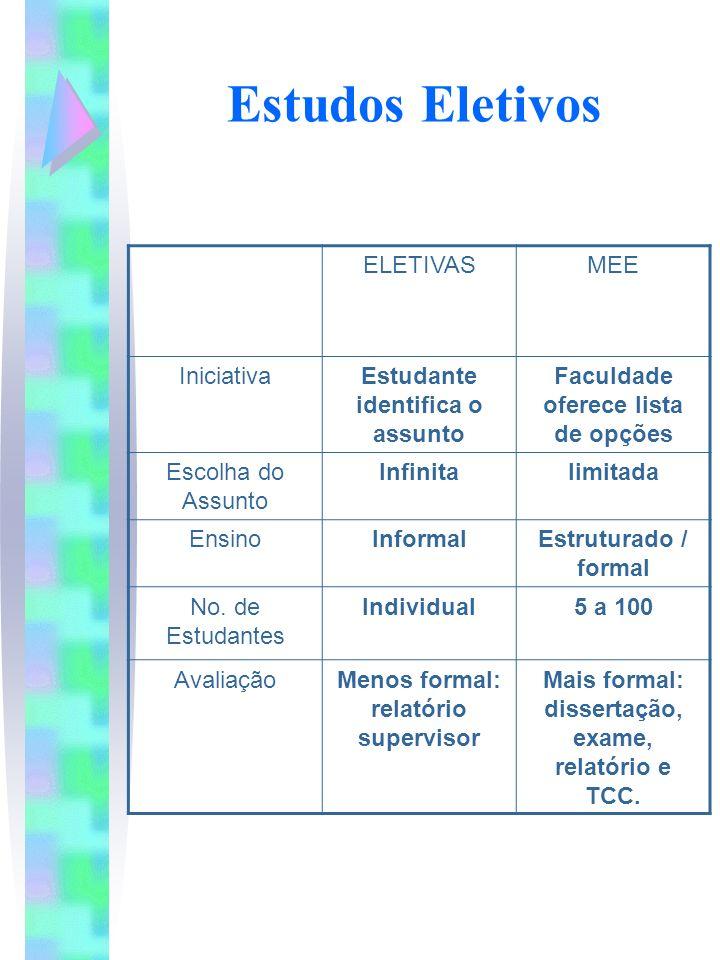 Estudos Eletivos ELETIVAS MEE Iniciativa