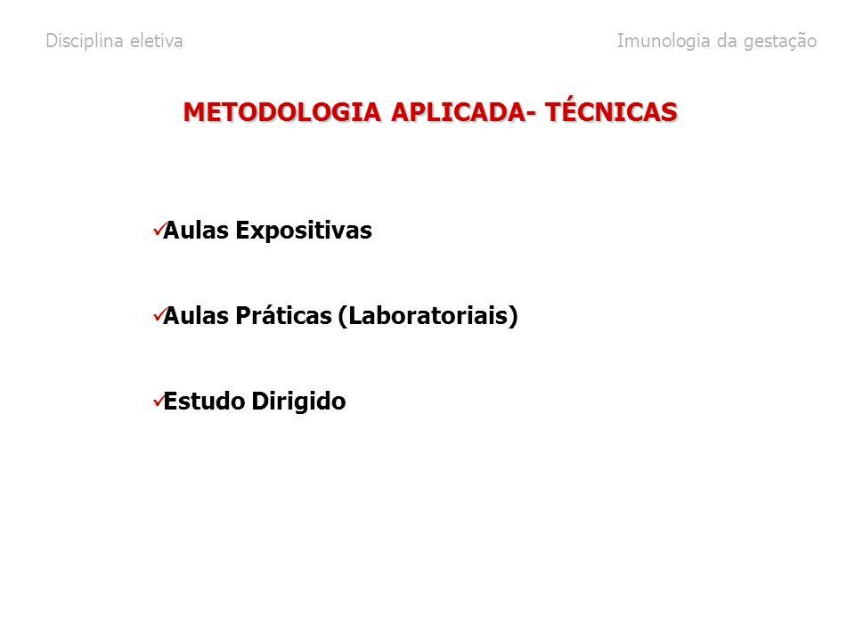 METODOLOGIA APLICADA- TÉCNICAS