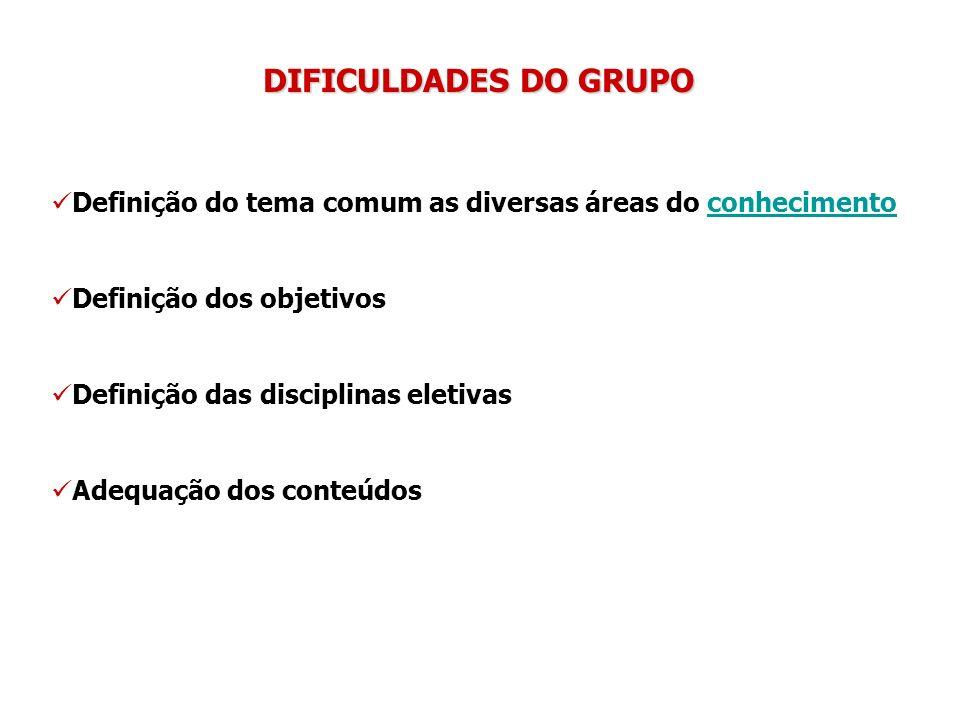 DIFICULDADES DO GRUPO Definição do tema comum as diversas áreas do conhecimento. Definição dos objetivos.