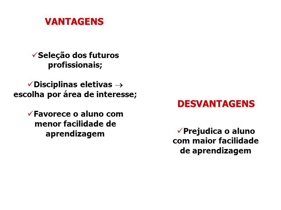 VANTAGENS DESVANTAGENS Seleção dos futuros profissionais;