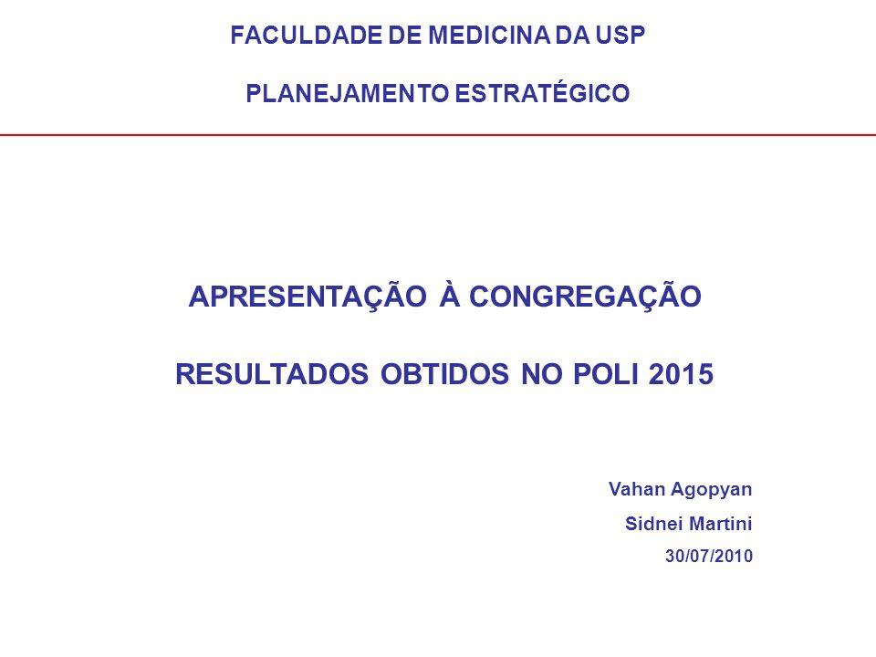 APRESENTAÇÃO À CONGREGAÇÃO RESULTADOS OBTIDOS NO POLI 2015