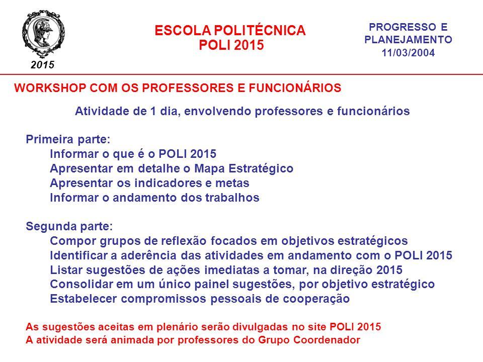 WORKSHOP COM OS PROFESSORES E FUNCIONÁRIOS