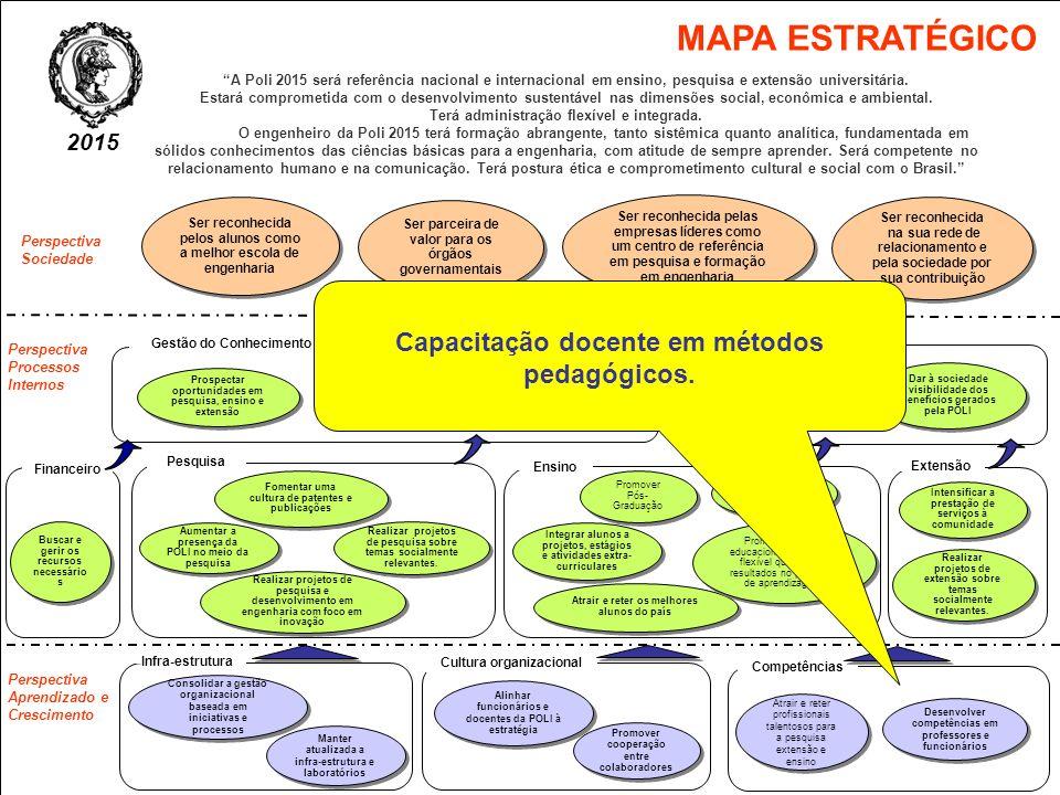 MAPA ESTRATÉGICO Capacitação docente em métodos pedagógicos. 2015