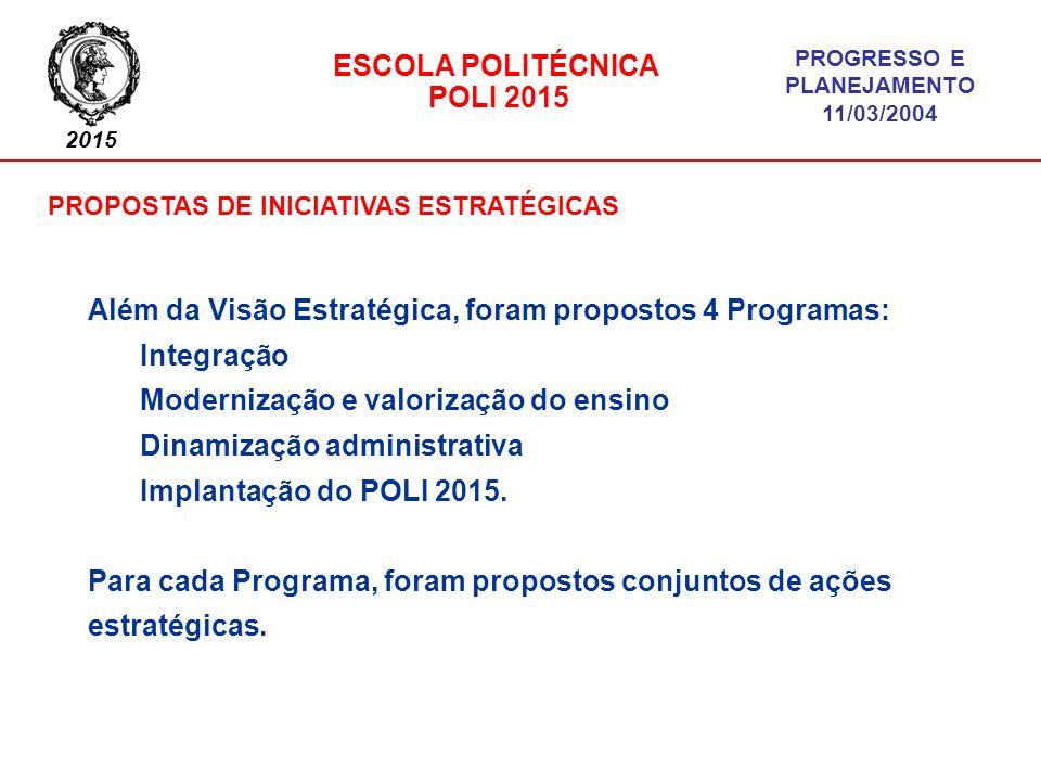 Além da Visão Estratégica, foram propostos 4 Programas: Integração