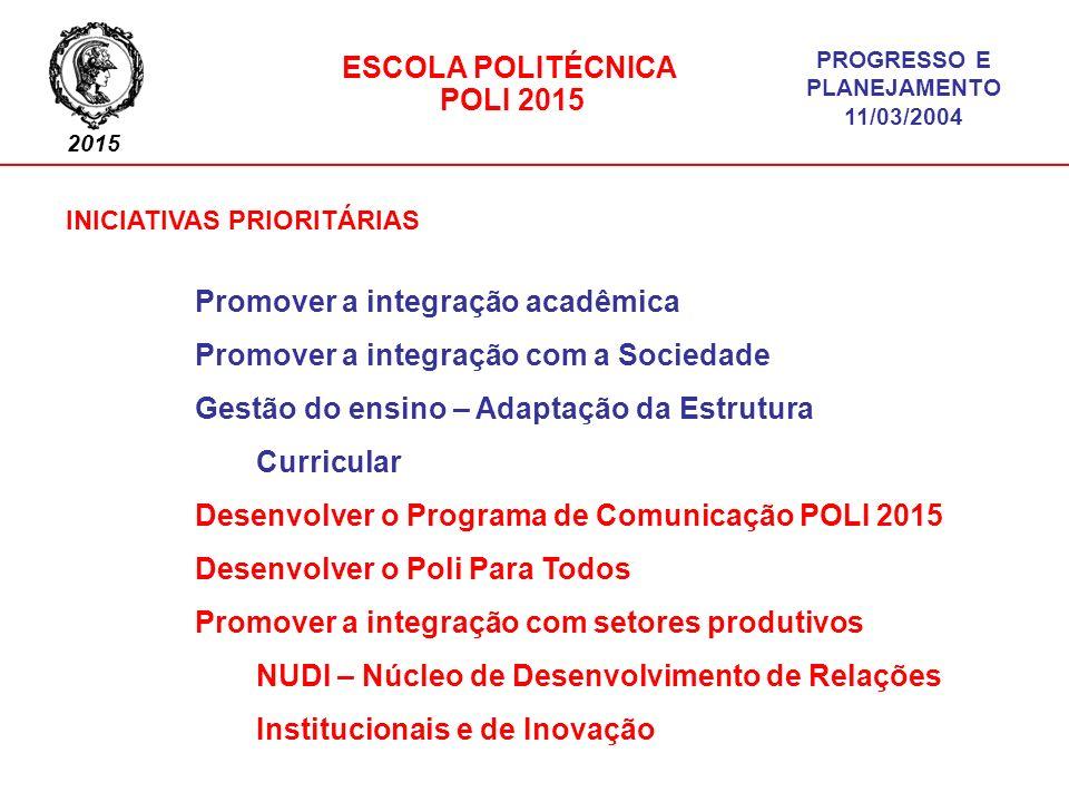 Promover a integração acadêmica Promover a integração com a Sociedade