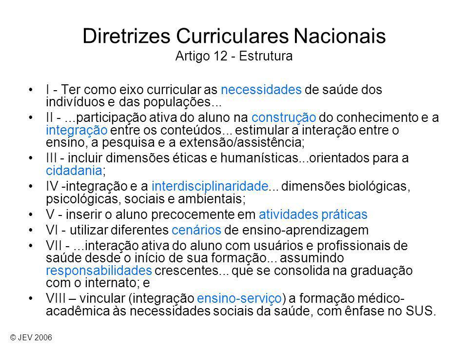 Diretrizes Curriculares Nacionais Artigo 12 - Estrutura