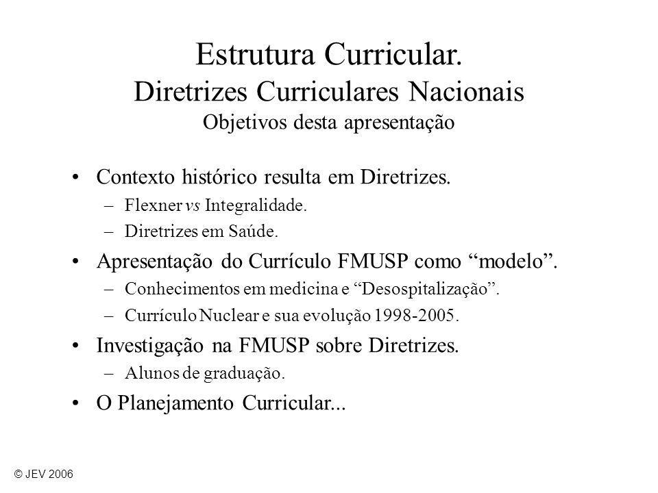 Estrutura Curricular. Diretrizes Curriculares Nacionais Objetivos desta apresentação