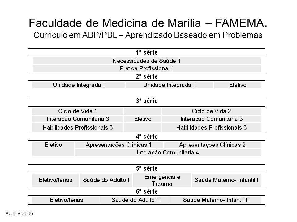Faculdade de Medicina de Marília – FAMEMA