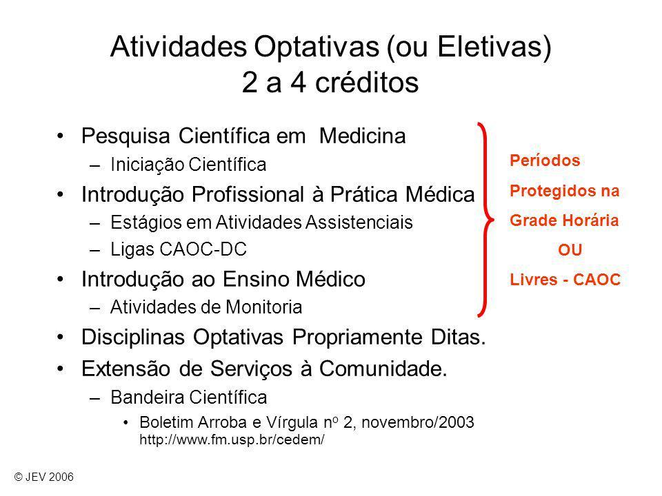 Atividades Optativas (ou Eletivas) 2 a 4 créditos