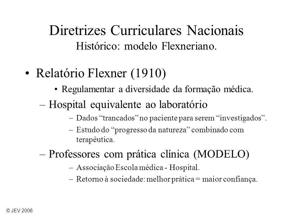 Diretrizes Curriculares Nacionais Histórico: modelo Flexneriano.