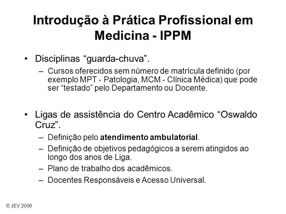 Introdução à Prática Profissional em Medicina - IPPM