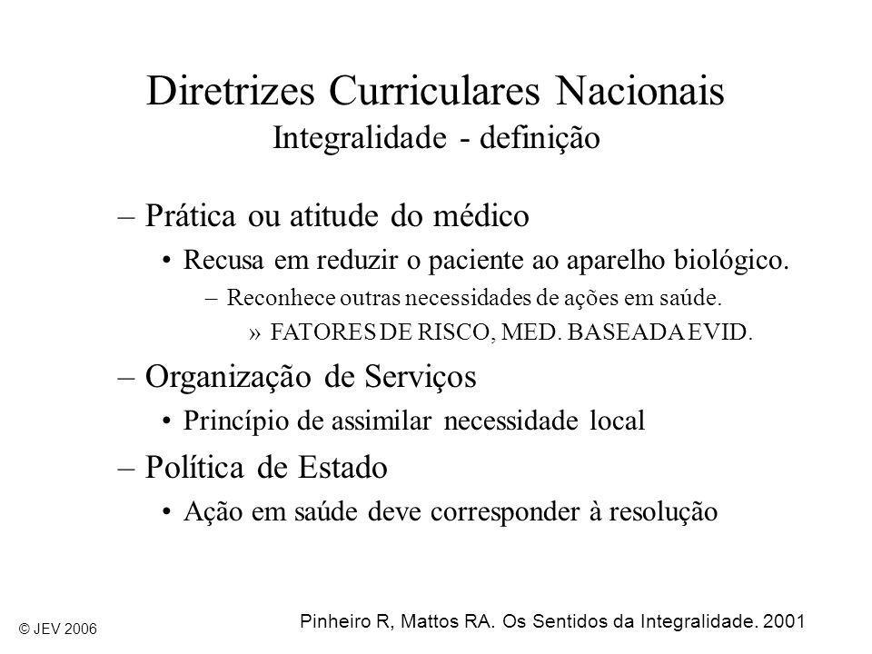 Diretrizes Curriculares Nacionais Integralidade - definição