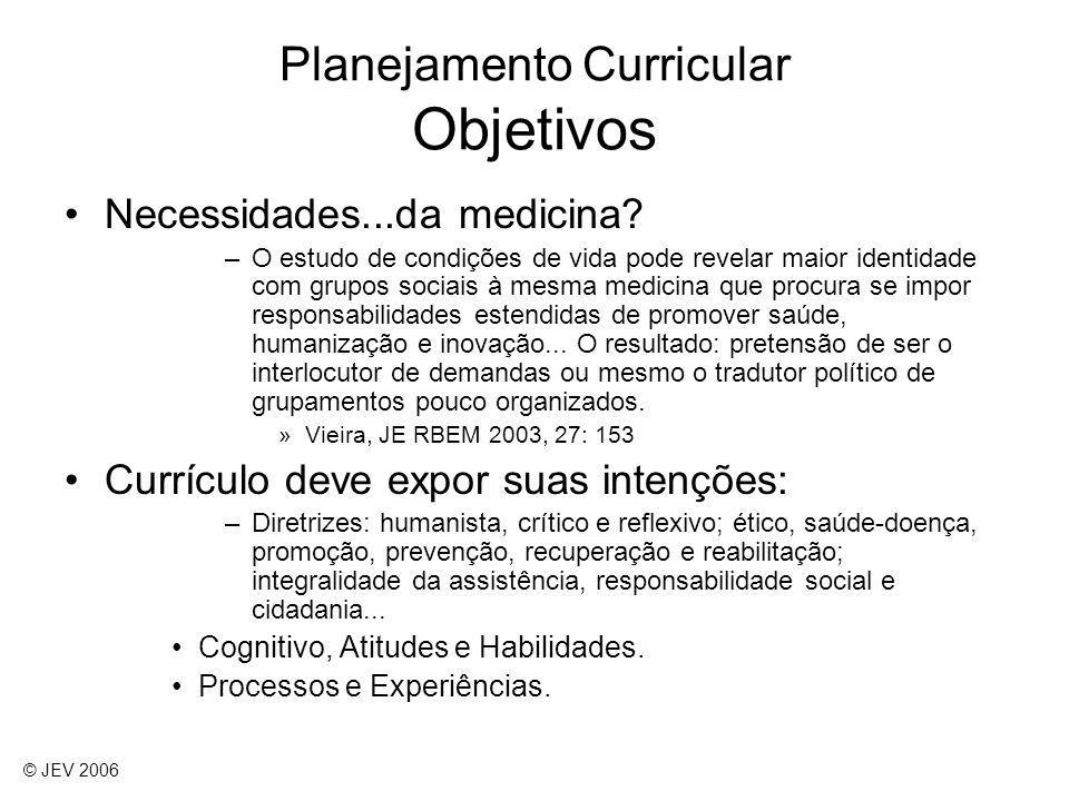 Planejamento Curricular Objetivos