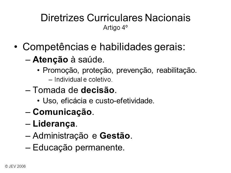 Diretrizes Curriculares Nacionais Artigo 4º