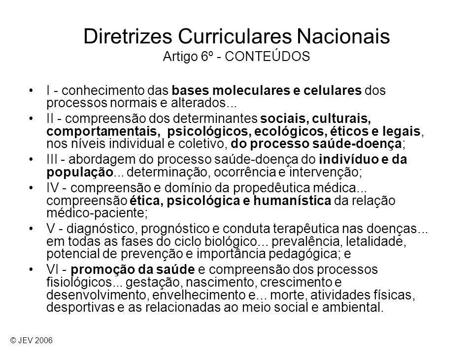 Diretrizes Curriculares Nacionais Artigo 6º - CONTEÚDOS