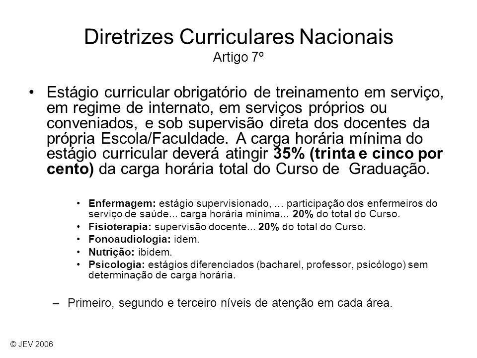Diretrizes Curriculares Nacionais Artigo 7º