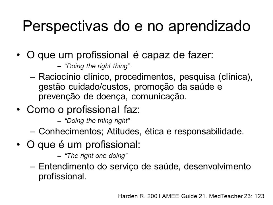 Perspectivas do e no aprendizado