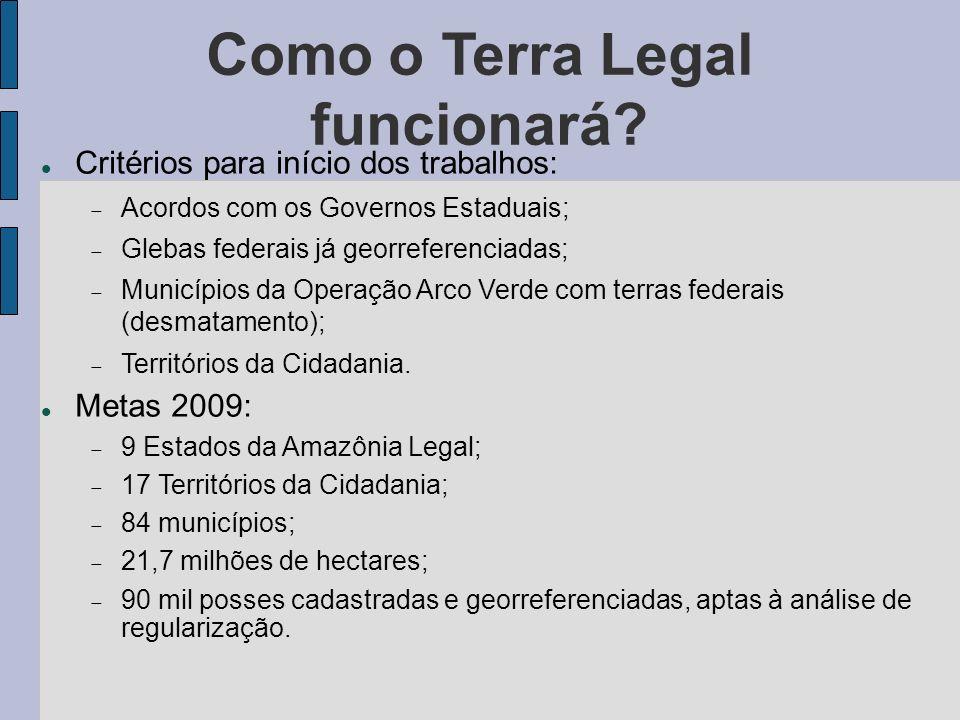 Como o Terra Legal funcionará