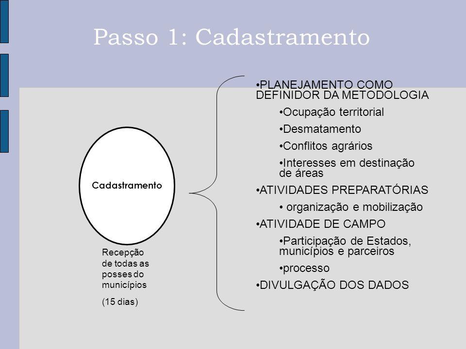 Passo 1: Cadastramento PLANEJAMENTO COMO DEFINIDOR DA METODOLOGIA