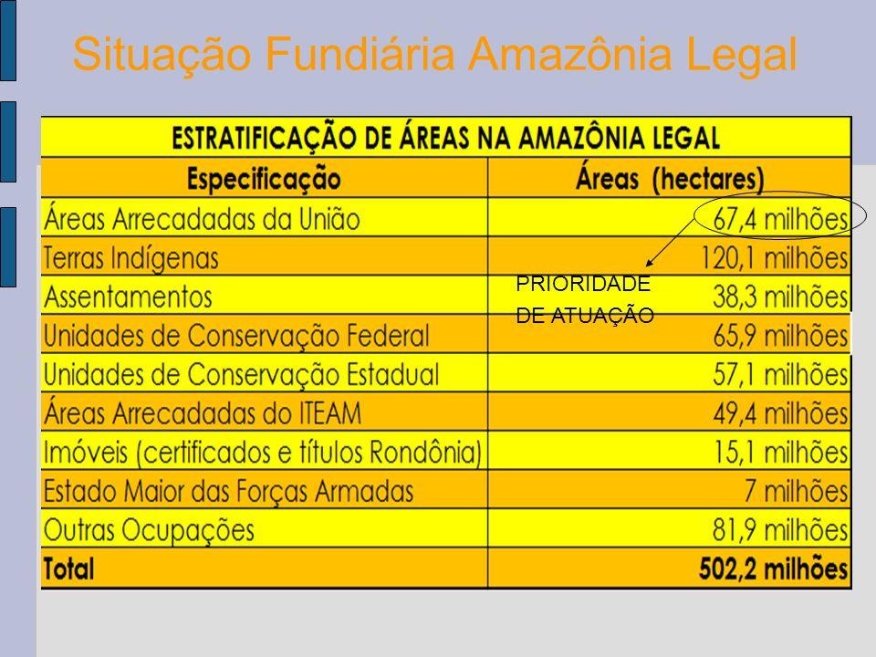 Situação Fundiária Amazônia Legal