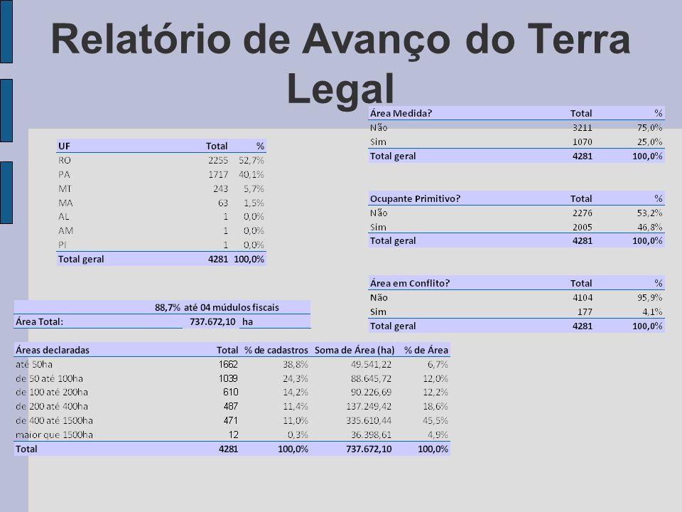 Relatório de Avanço do Terra Legal