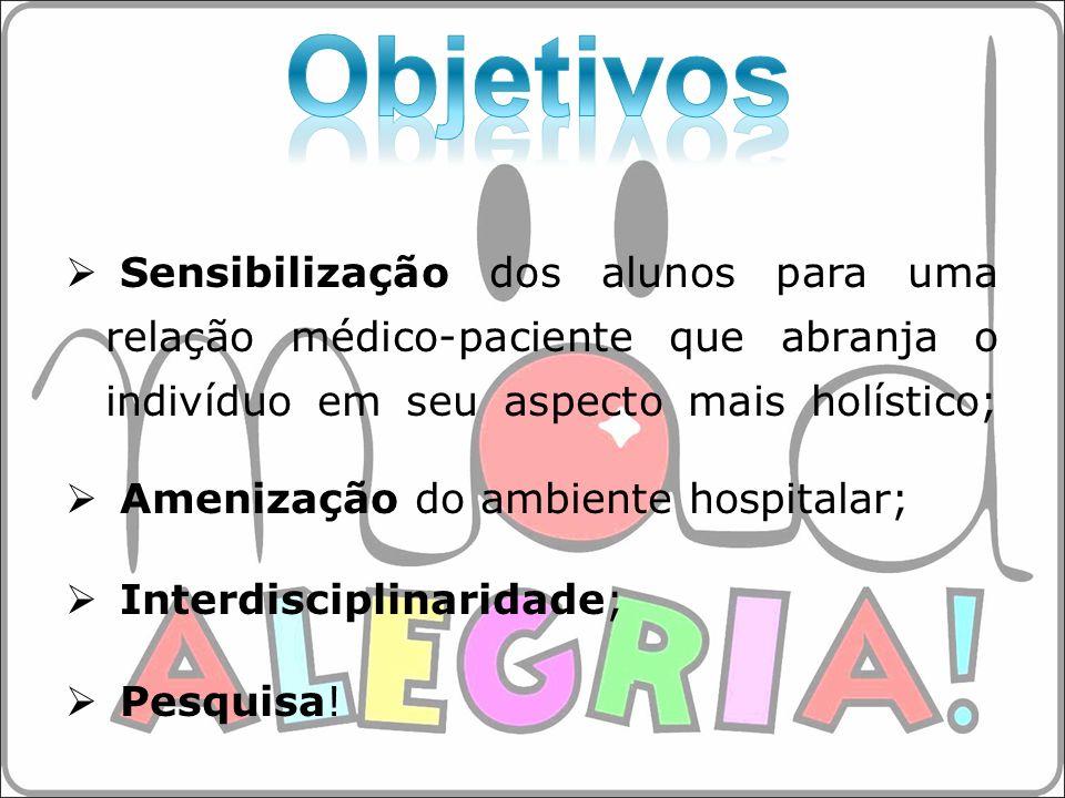 Objetivos Sensibilização dos alunos para uma relação médico-paciente que abranja o indivíduo em seu aspecto mais holístico;