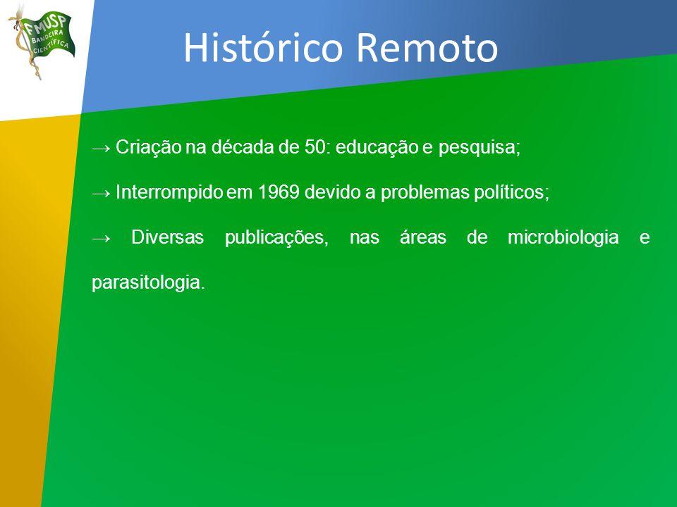 Histórico Remoto → Criação na década de 50: educação e pesquisa;