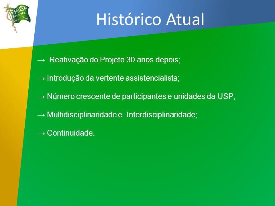 Histórico Atual → Reativação do Projeto 30 anos depois;