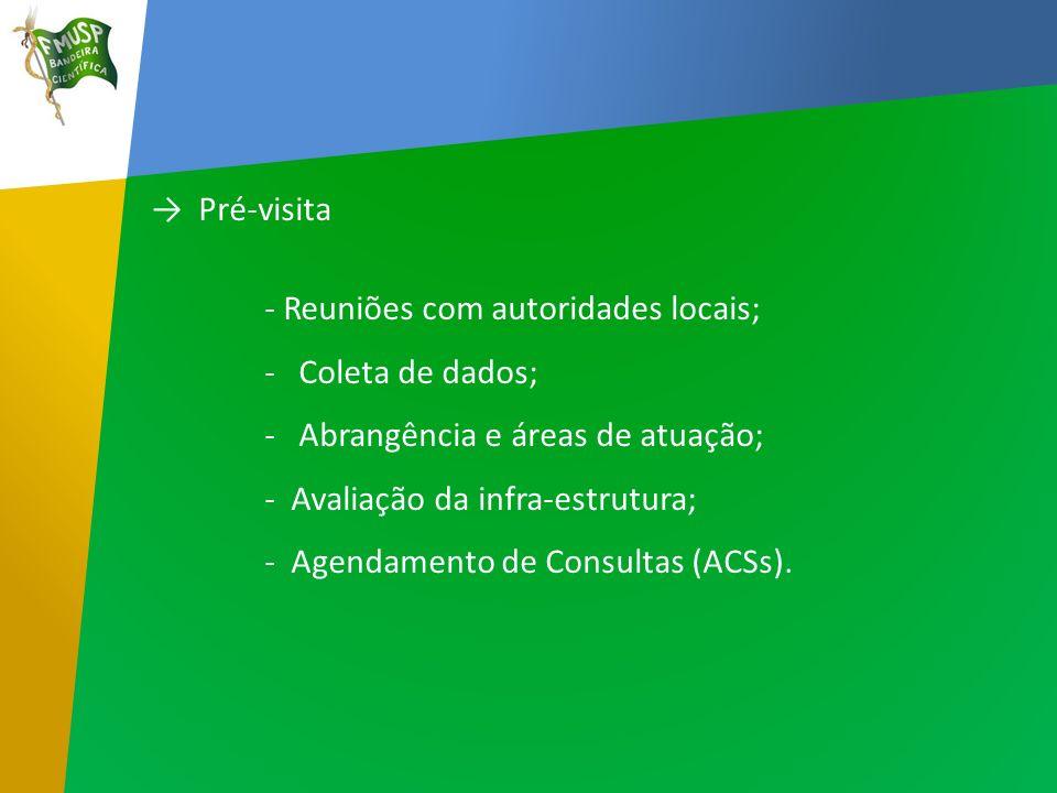→ Pré-visita - Reuniões com autoridades locais; - Coleta de dados; - Abrangência e áreas de atuação;