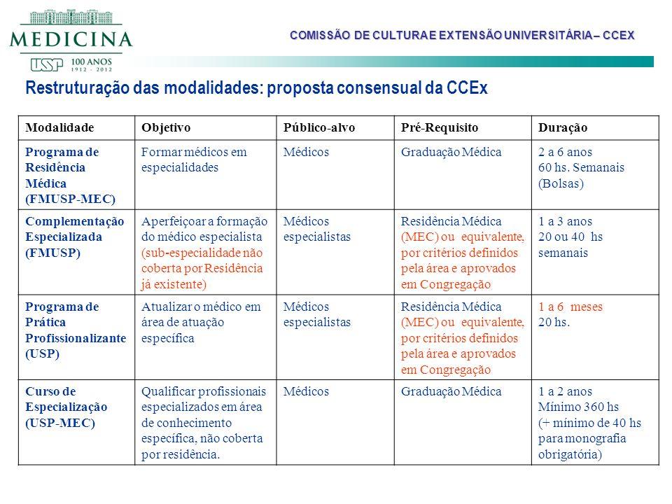 Restruturação das modalidades: proposta consensual da CCEx