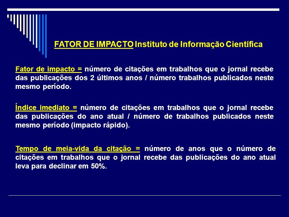 FATOR DE IMPACTO Instituto de Informação Científica