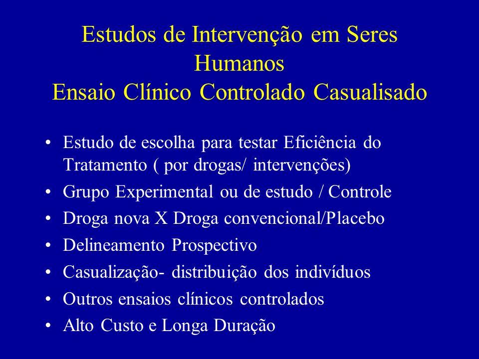 Estudos de Intervenção em Seres Humanos Ensaio Clínico Controlado Casualisado