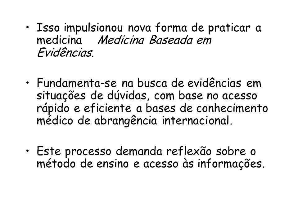Isso impulsionou nova forma de praticar a medicina Medicina Baseada em Evidências.