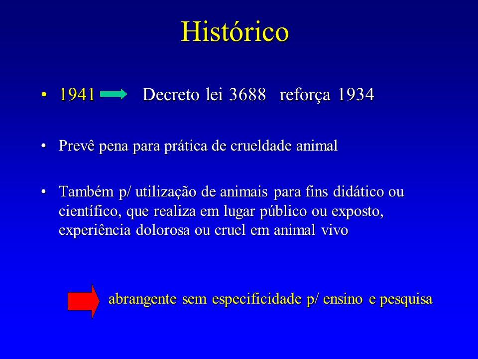 Histórico 1941 Decreto lei 3688 reforça 1934