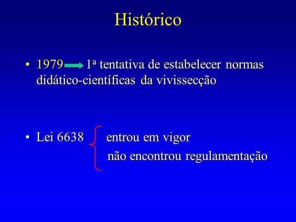 Histórico 1979 1a tentativa de estabelecer normas didático-científicas da vivissecção. Lei 6638 entrou em vigor.