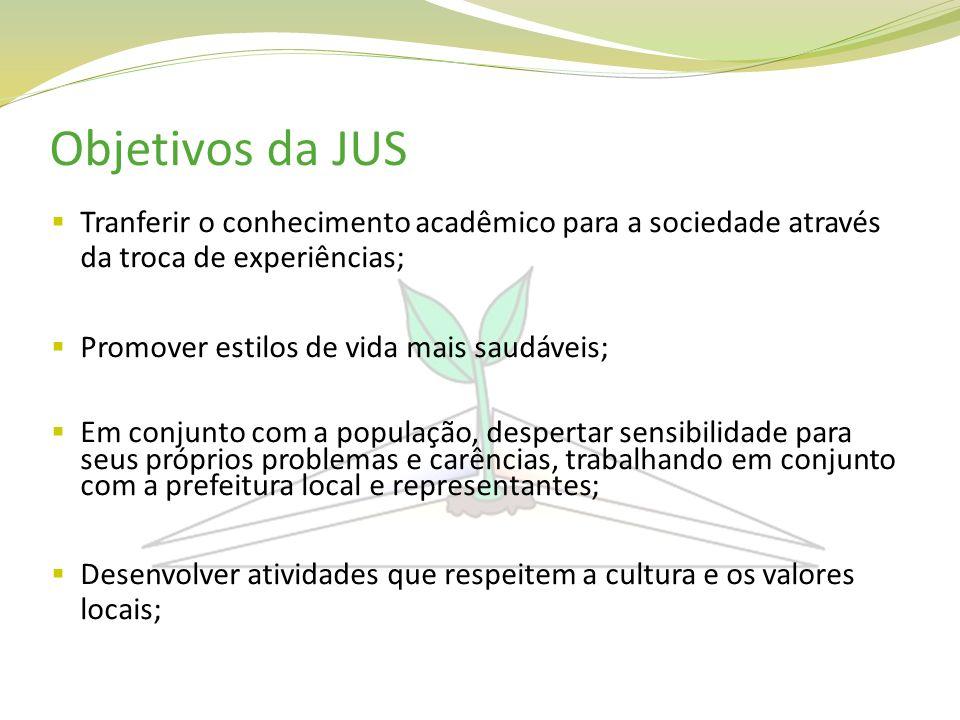 Objetivos da JUS Tranferir o conhecimento acadêmico para a sociedade através da troca de experiências;