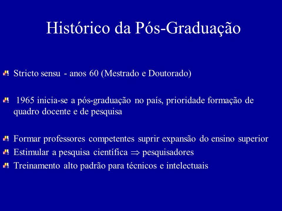 Histórico da Pós-Graduação