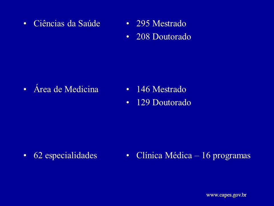 Clínica Médica – 16 programas