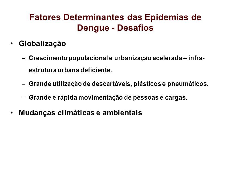 Fatores Determinantes das Epidemias de Dengue - Desafios