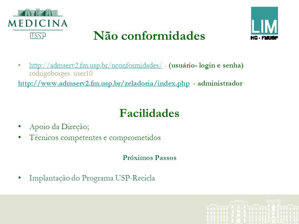 Não conformidades Facilidades Apoio da Direção;