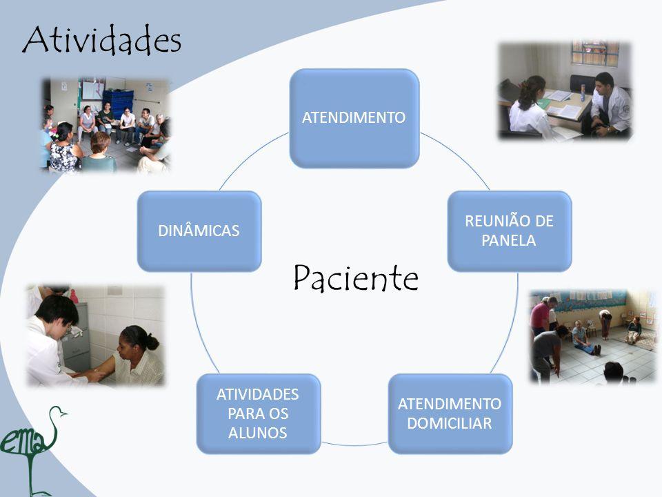 Atividades Paciente ATENDIMENTO REUNIÃO DE PANELA
