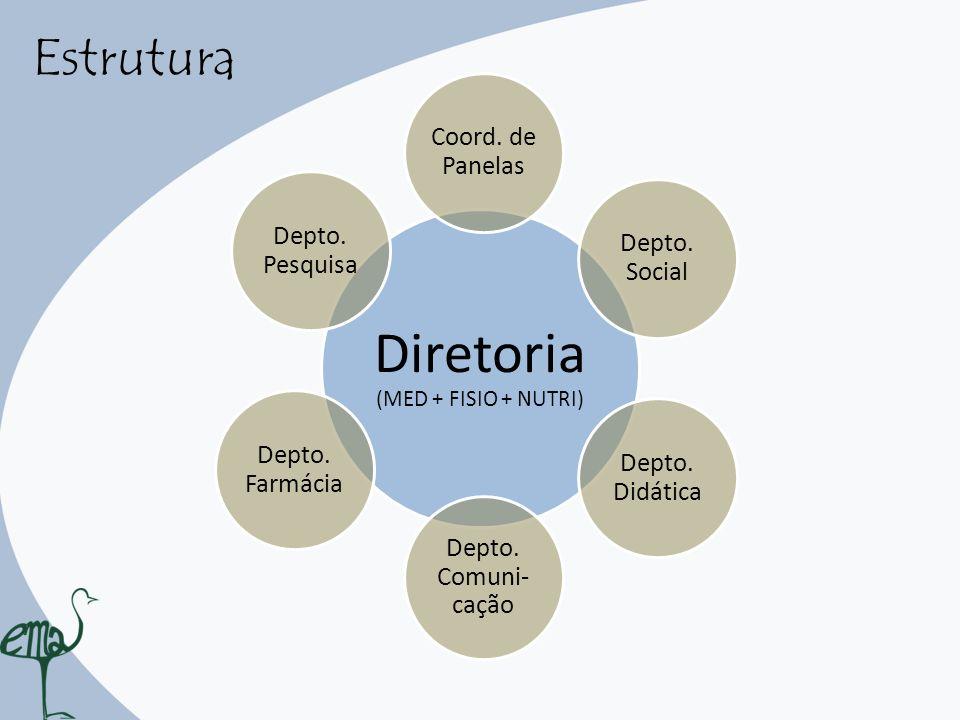 Diretoria (MED + FISIO + NUTRI)
