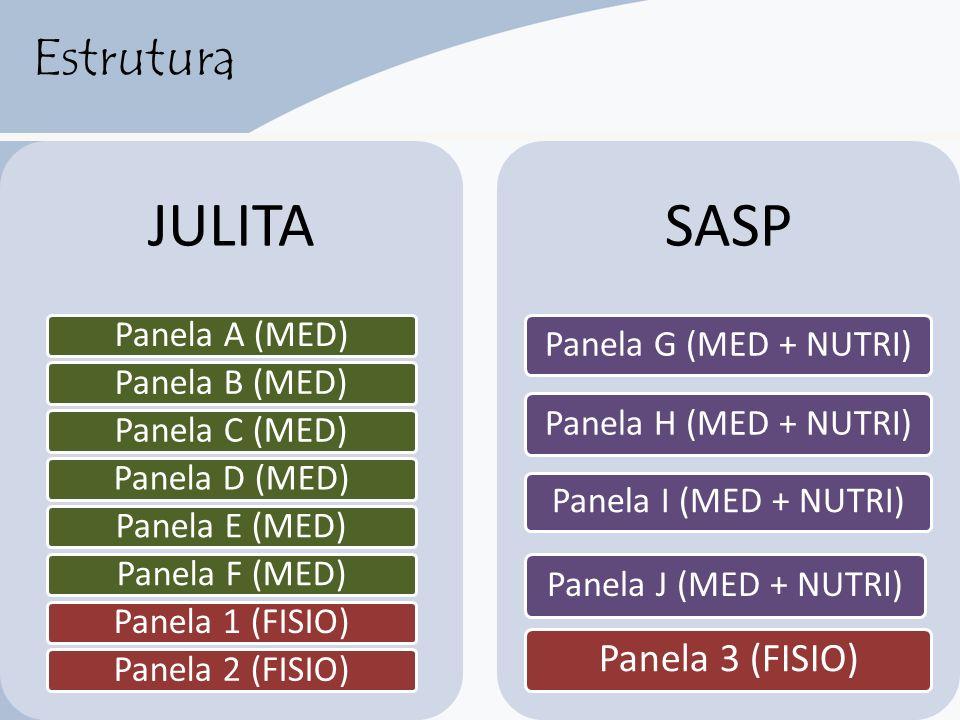JULITA SASP Estrutura Panela A (MED) Panela B (MED) Panela C (MED)