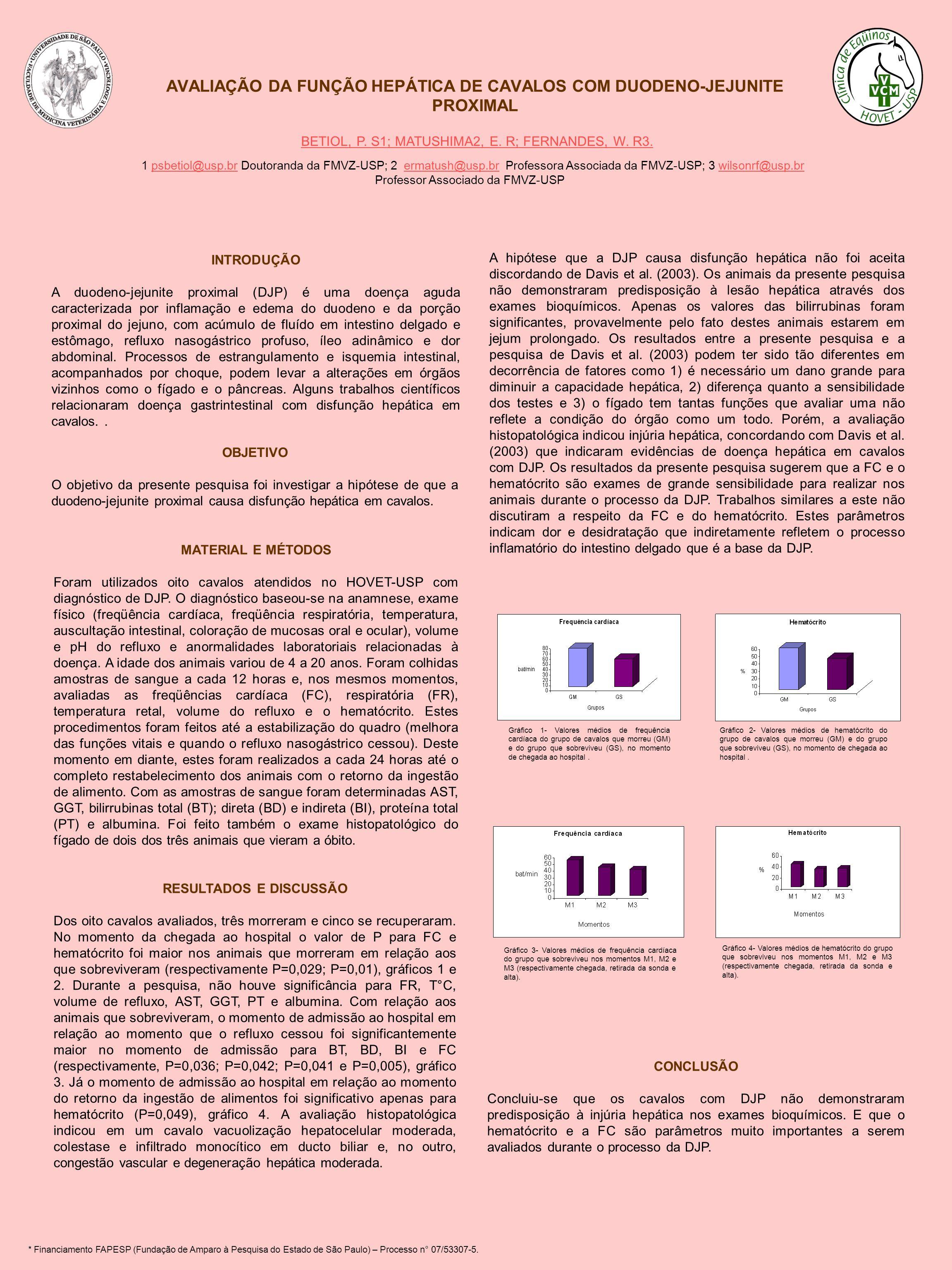 AVALIAÇÃO DA FUNÇÃO HEPÁTICA DE CAVALOS COM DUODENO-JEJUNITE PROXIMAL