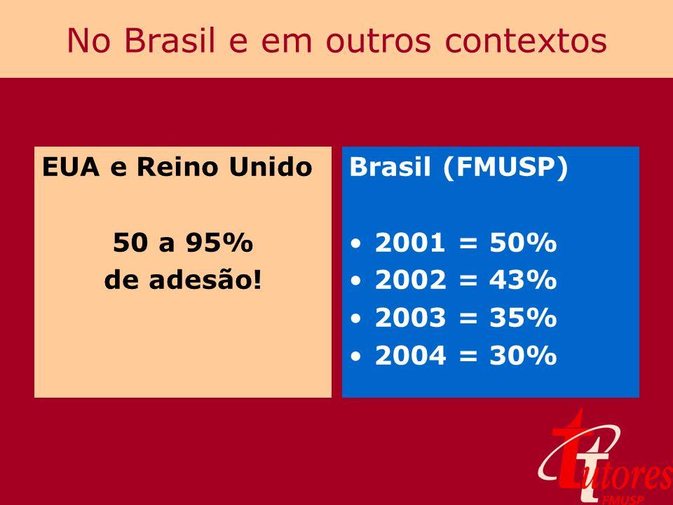 No Brasil e em outros contextos