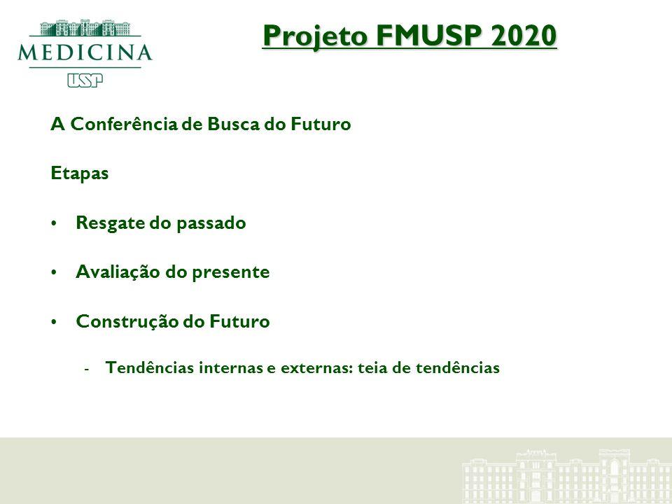 Projeto FMUSP 2020 A Conferência de Busca do Futuro Etapas